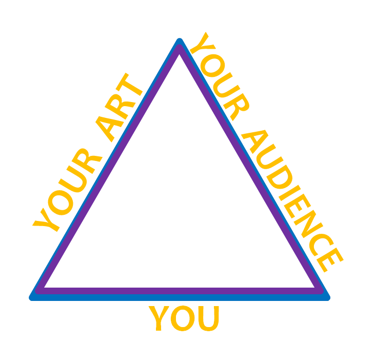 you_yourart_youraudience3
